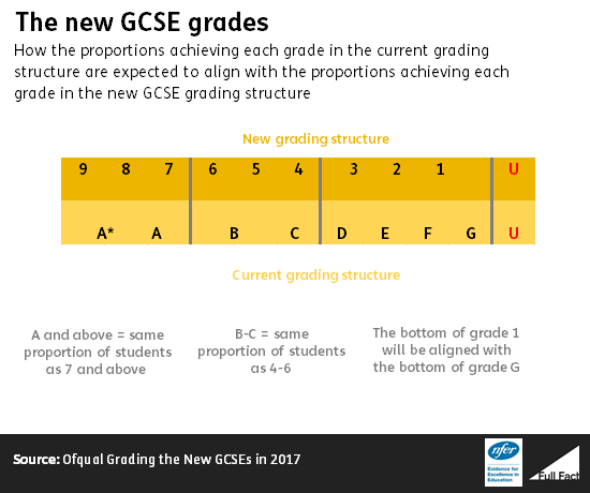 year 10.gcse english coursework Gcse english and english literature  in addition to written coursework there is also a spoken coursework element for english gcse  by the end of year 10 you .